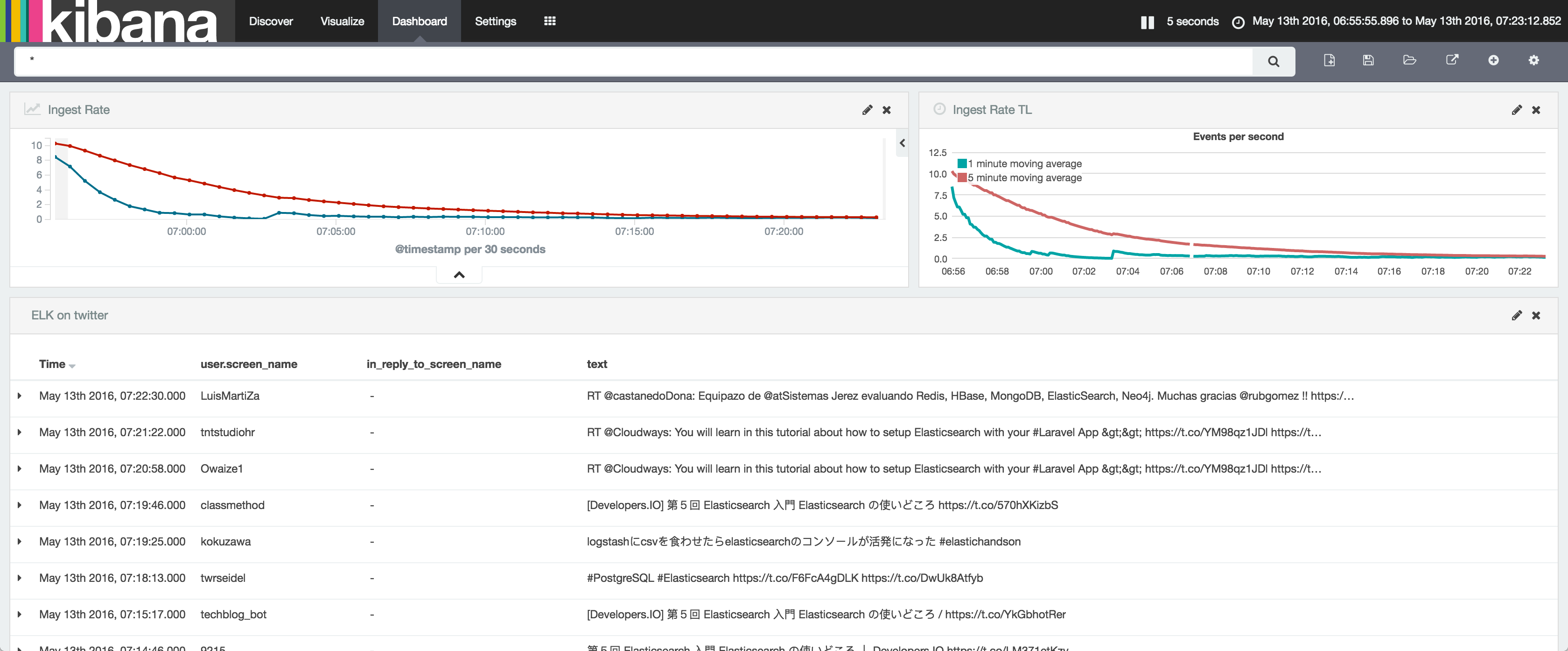 Monitoring Logstash Ingest Rates with Elasticsearch, Kibana