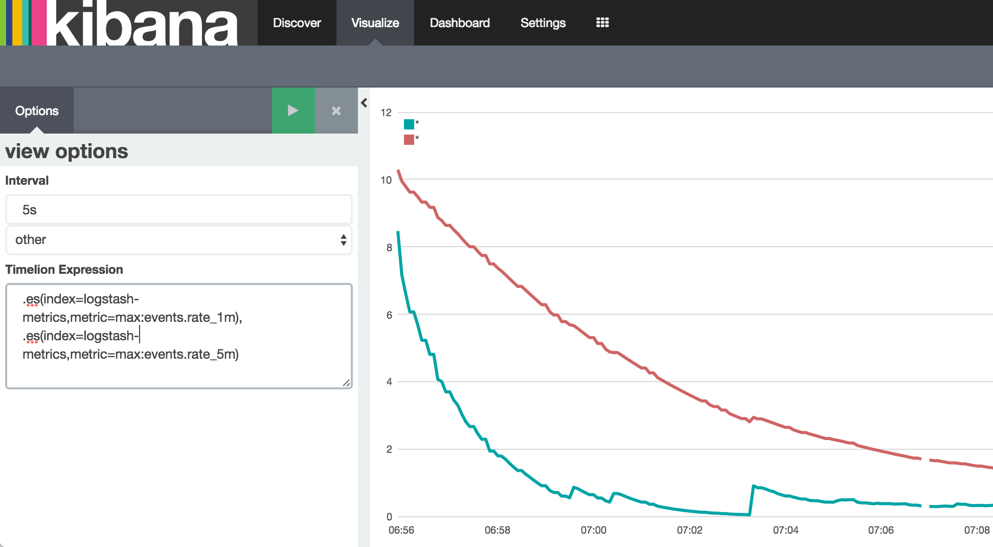 Monitoring Logstash Ingest Rates with Elasticsearch, Kibana