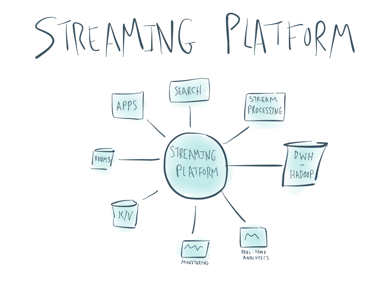 Why Do We Need Streaming ETL?
